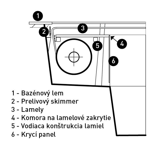 lamelové zakrytie bazéna