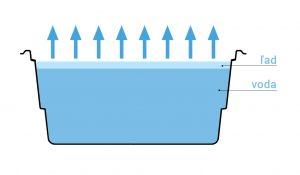 konicky tvar bazénu bazen v zime