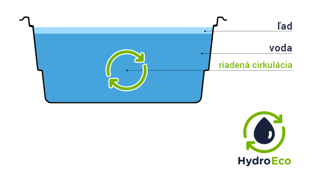 hydroeco bazén bez zazimovania